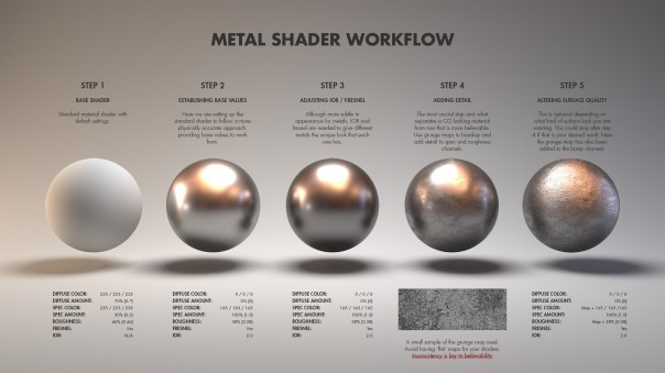jarrod-hasenjager-shaderdev-metalworkflow-v01.jpg